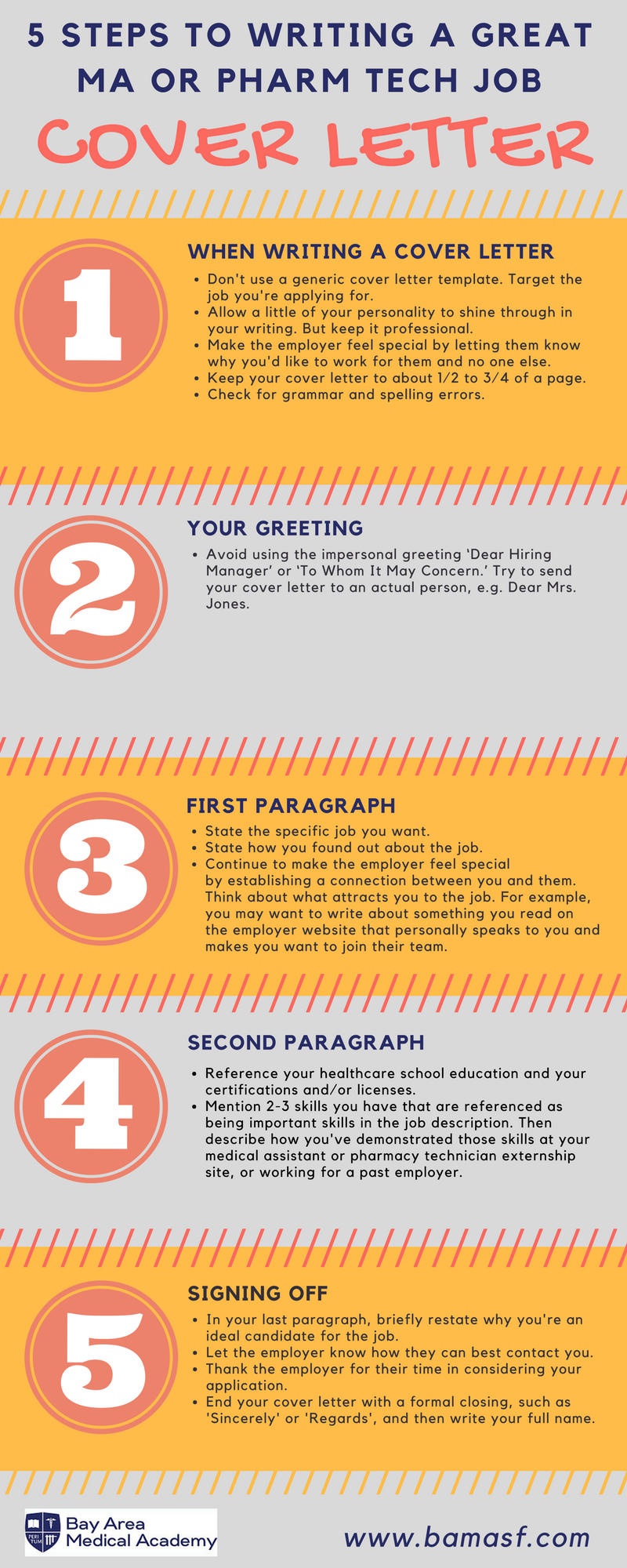 Infographic 5 steps to writing a great medical assistant or how to write a ma or pharmacy technician cover letter useg madrichimfo Image collections